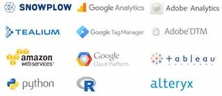 Igloo Analytics Preferred Stack